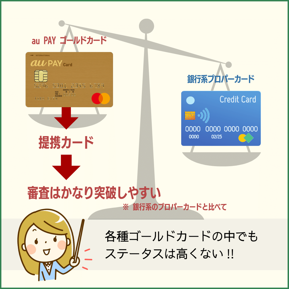 au PAY ゴールドカードの審査・難易度
