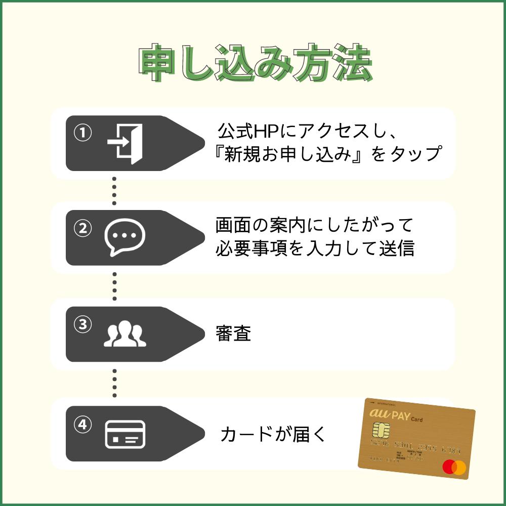 au PAY ゴールドカードの申し込み方法
