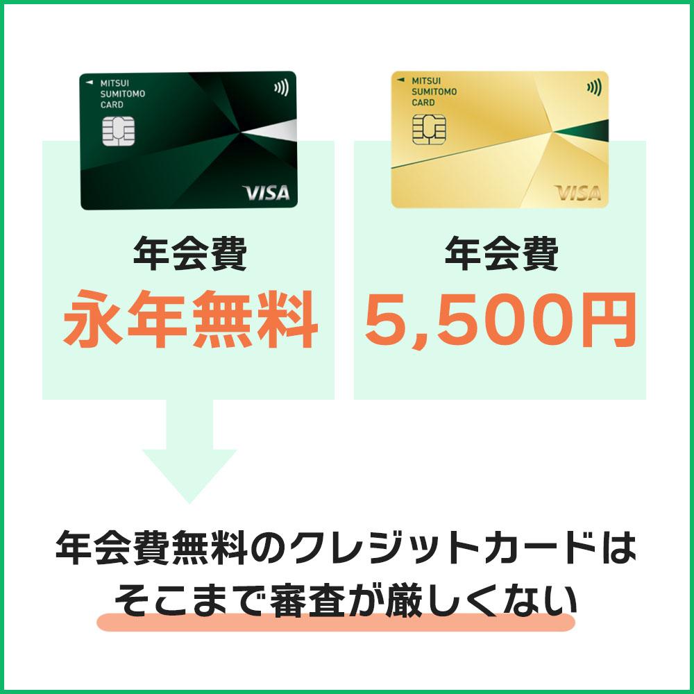 三井住友カード ゴールドナンバーレス(NL)は永年無料で保有可能