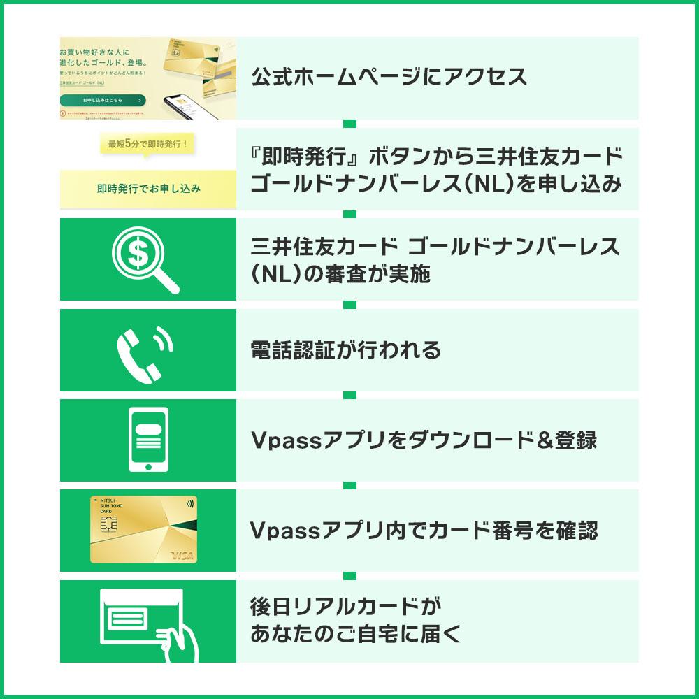 三井住友カード ゴールドナンバーレス(NL)を即時発行で申し込みする手順