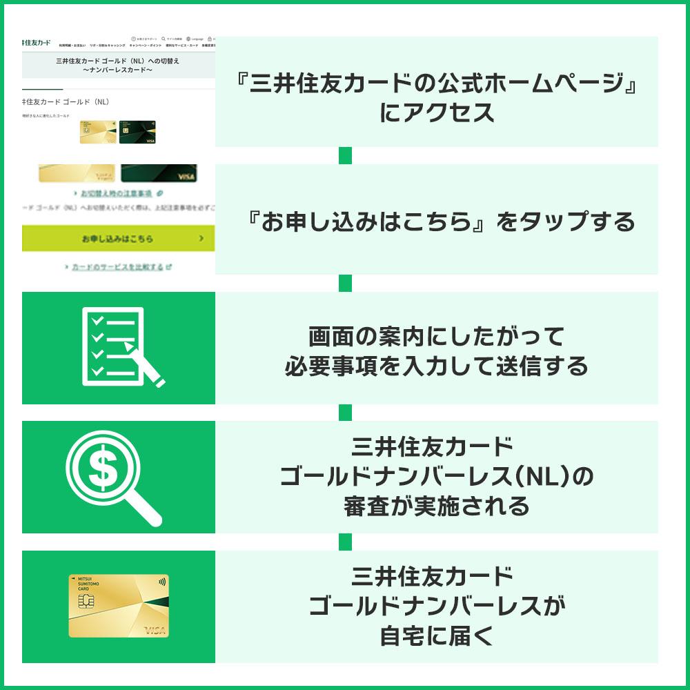 三井住友カード ナンバーレス(NL)から三井住友カード ゴールドナンバーレス(NL)への切り替えも可能