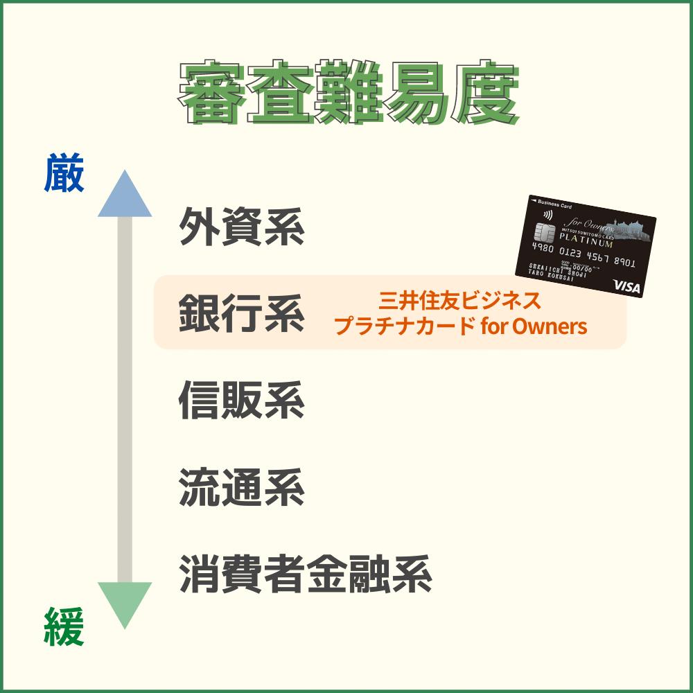 三井住友ビジネスプラチナカード for Ownersの審査・難易度