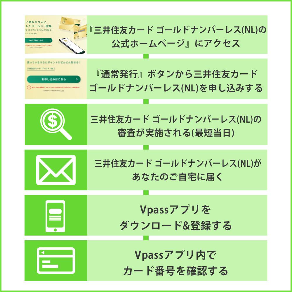 三井住友カード ゴールドナンバーレス(NL)を通常発行で申し込みする手順