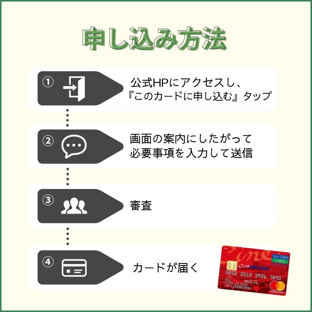 シネマイレージカードセゾンの申し込み方法