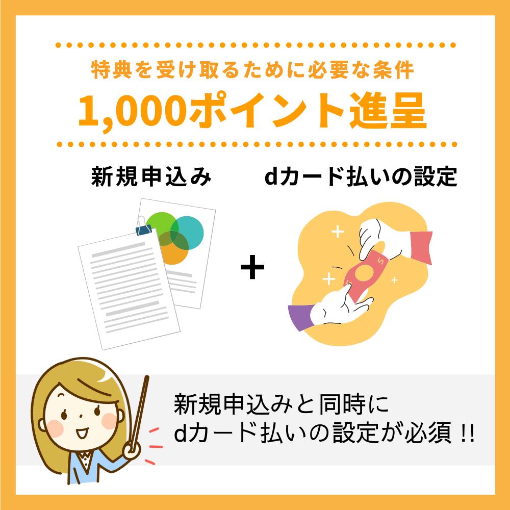 1,000ポイント進呈は、新規申込みと同時にdカード払いの設定が必須