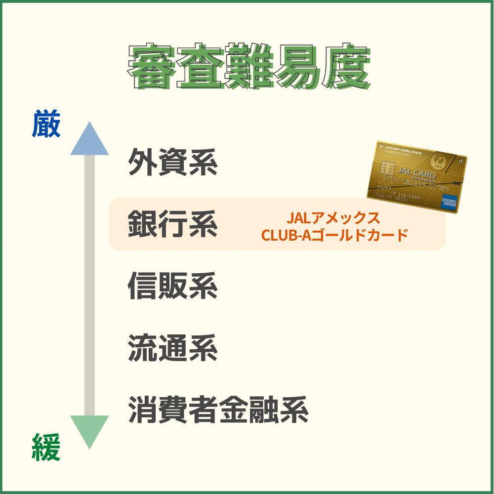 JALアメックス CLUB-Aゴールドカードの審査・難易度