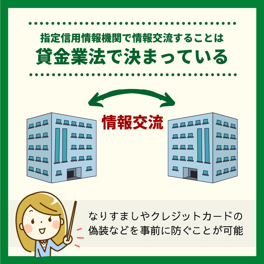 指定信用情報機関で情報交流することは貸金業法で決まっている