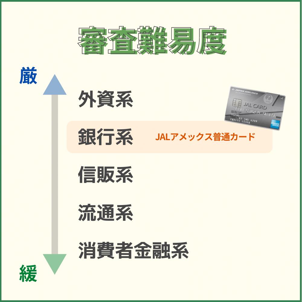 JALアメックス普通カードの審査・難易度