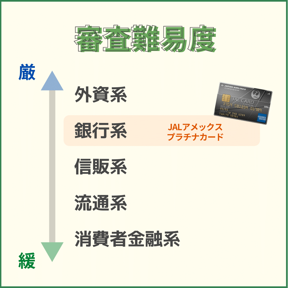 JALアメックスプラチナカードの審査・難易度