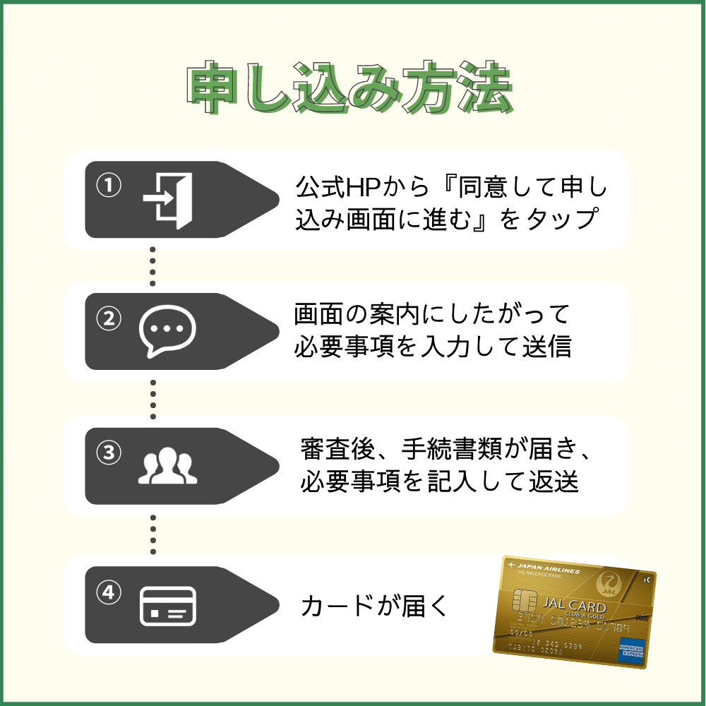 JALアメックス CLUB-Aゴールドカードの申し込み方法