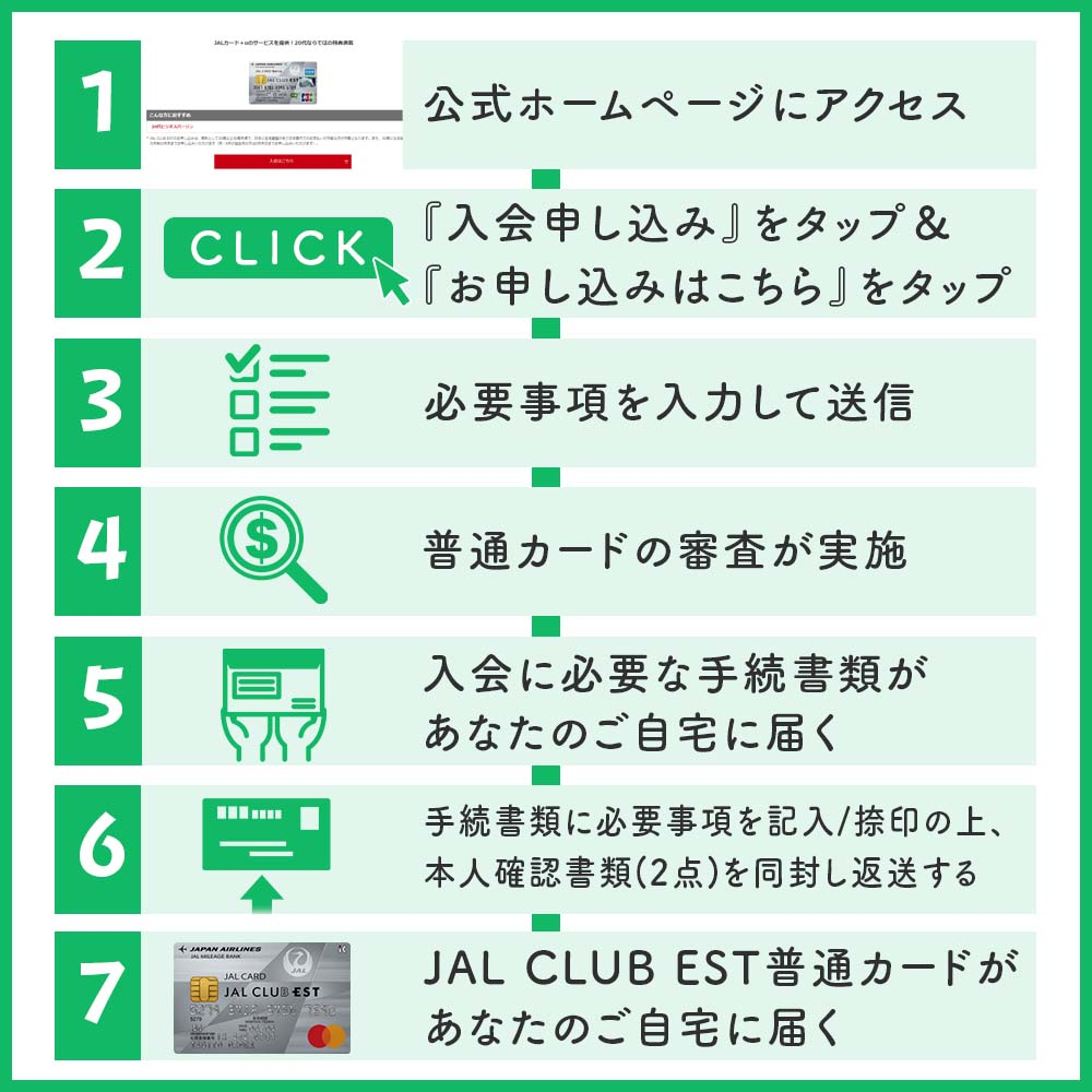 JAL CLUB EST普通カードの申し込み方法・流れ